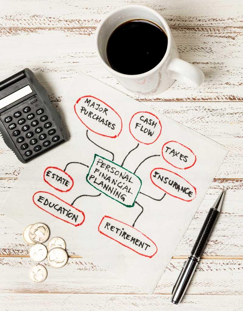 Интеллект-карты для планирования бюджета