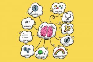 Интеллект-карты для запоминания