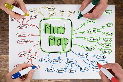 Интеллект-карты. Ментальные карты