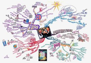 История создания интеллект-карт от Тони Бьюзена