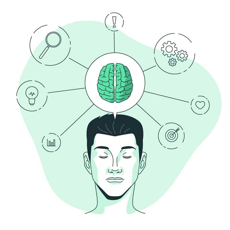 Создание mind-maps - ассоциации