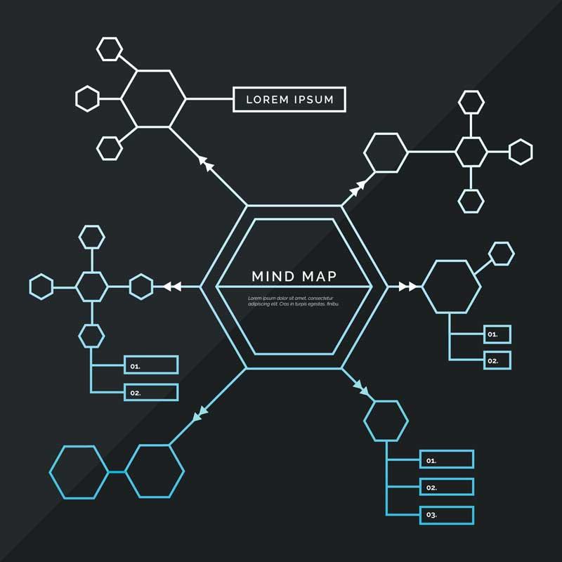 Создание mind-maps - закон структуры