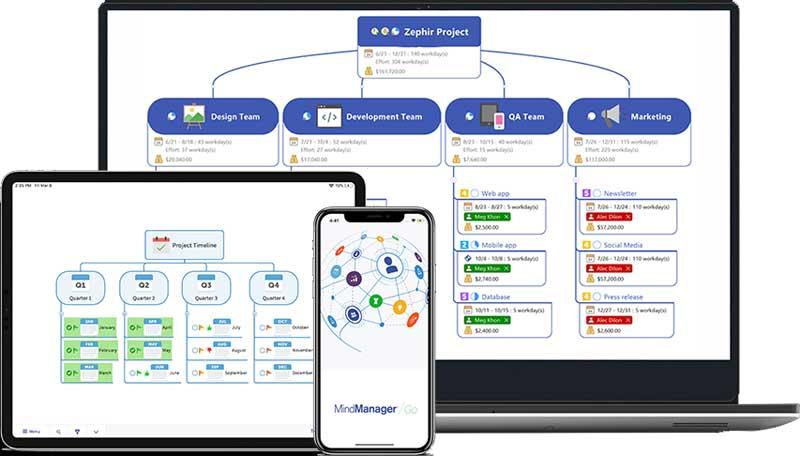 Mindmanager - программа для создания интеллект-карт